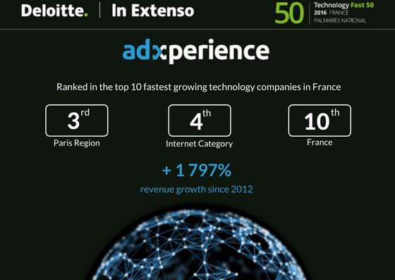 adx-fast
